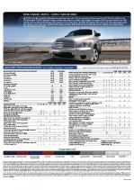 2009 Chevrolet HHR Specs