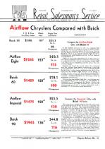 1935 Chrysler Airflow vs Buick